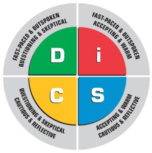 DiSC Meade Model