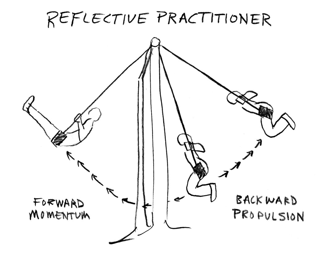 Reflective_Practioner